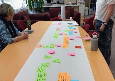 Client journey mapping